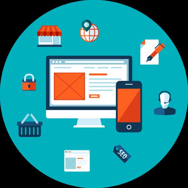 custom web design package